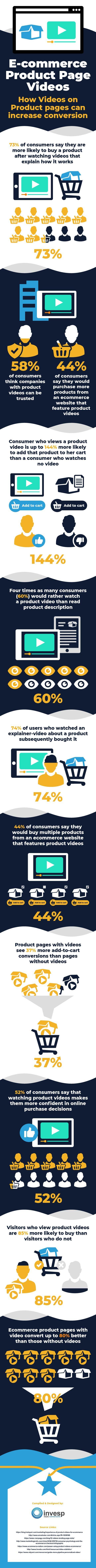 ecommerce_video_info